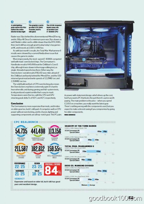 计算机硬件杂志_Custom PC_2019年合集高清PDF杂志电子版百度盘下载 共12本 541MB