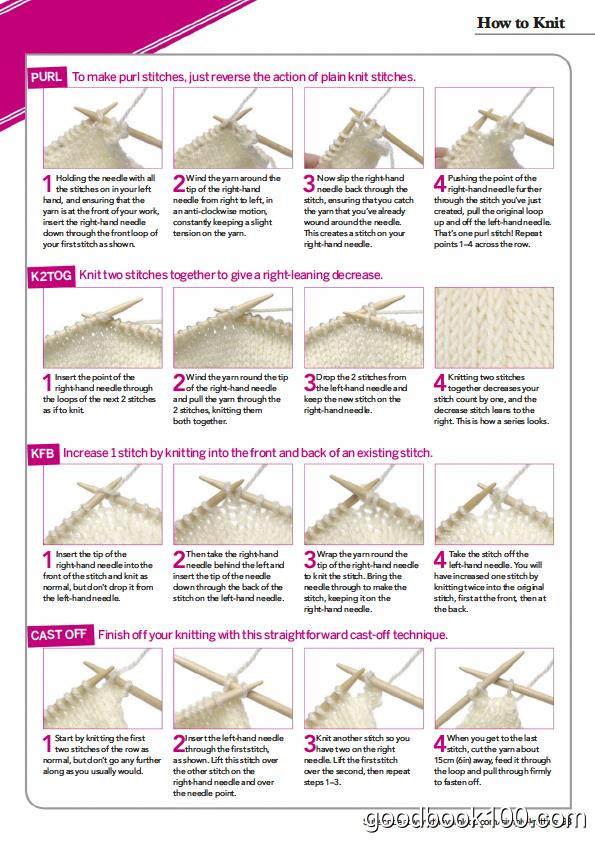 Simply Knitting_2018年合集高清PDF杂志电子版百度盘下载 共13本