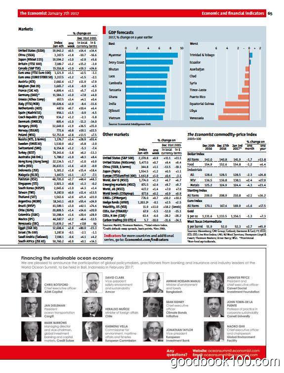 经济学人_The Economist_2017年合集PDF+MOBI+EPUB+MP3音频高清杂志电子版百度盘下载 共51本 9.29G