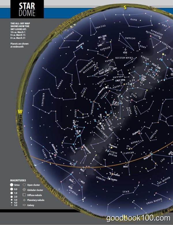 宇宙天文类杂志_Astronomy_2019年合集高清PDF杂志电子版百度盘下载 共12本 795MB
