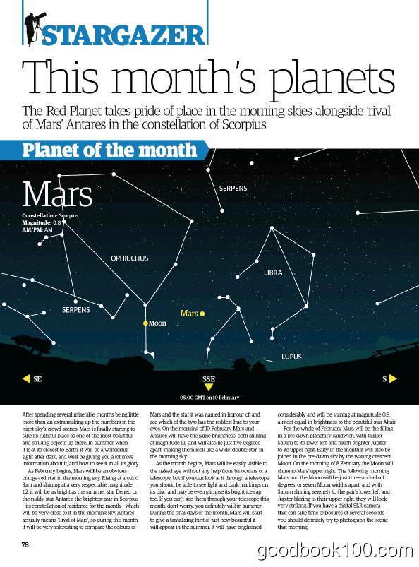 天文类杂志_All About Space_2018年合集高清PDF杂志电子版百度盘下载 共12本 409MB