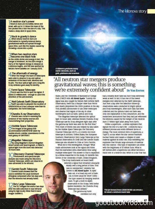 天文太空宇宙类杂志_All About Space_2019年合集高清PDF杂志电子版百度盘下载 共16本 1.1G
