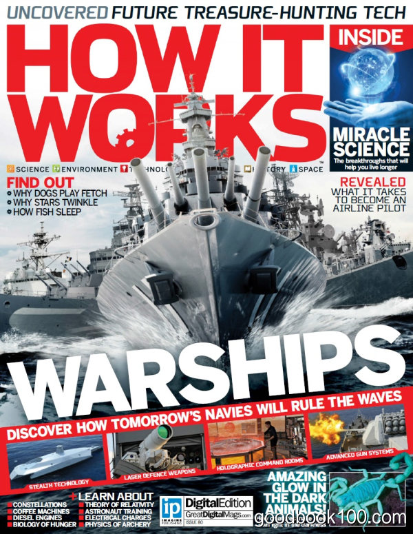 How It Works – Issue 80, 2015